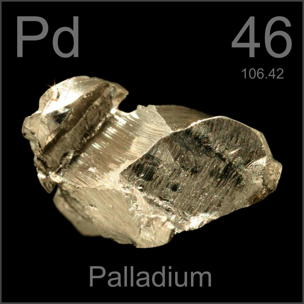 Why Palladium Prices Keep Going Up