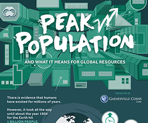 Peak Population And What It Means For Global Resources