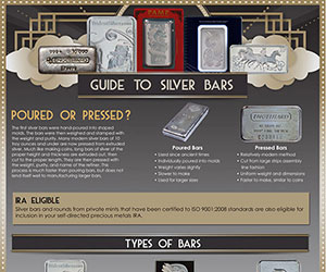 Your Guide To Silver Bars