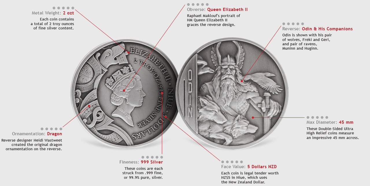 Double-Sided Ultra High Relief Odin Silver Coins